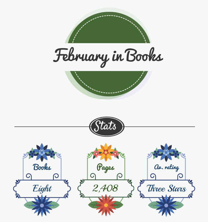 February Reads Infographic