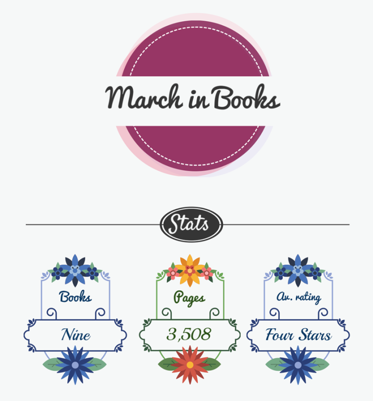 March reads infographic