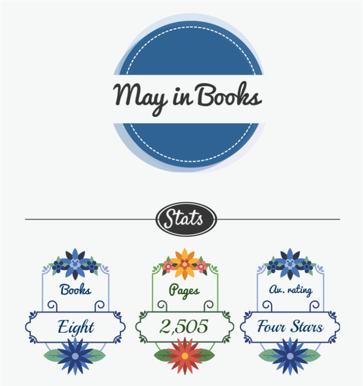 May Reads infographic