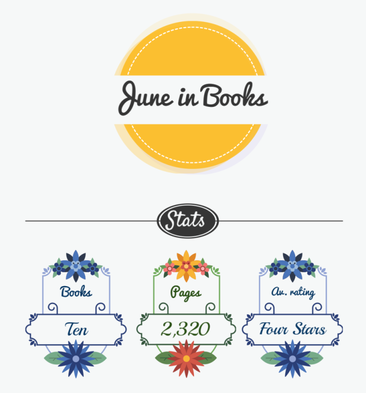 June Reads stats